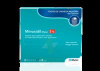 Minoxidil Mylan 5 %, Solution Pour Application Cutanée à JACOU